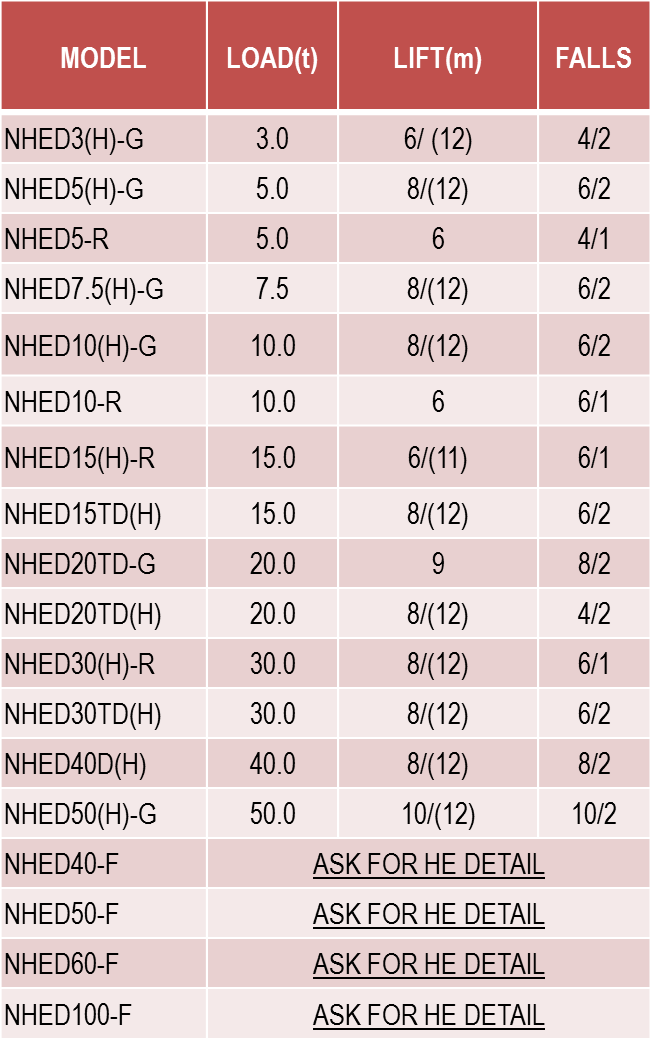 WRH-DR-NHEDSeries table