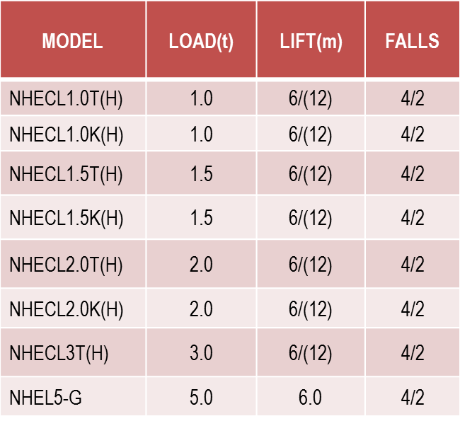 WRH-S-NHECLSeries table